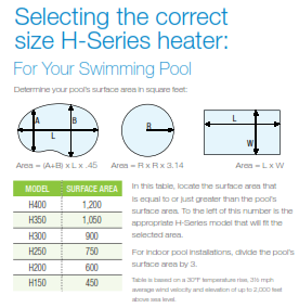 Selecting the Right Size Heater Chart